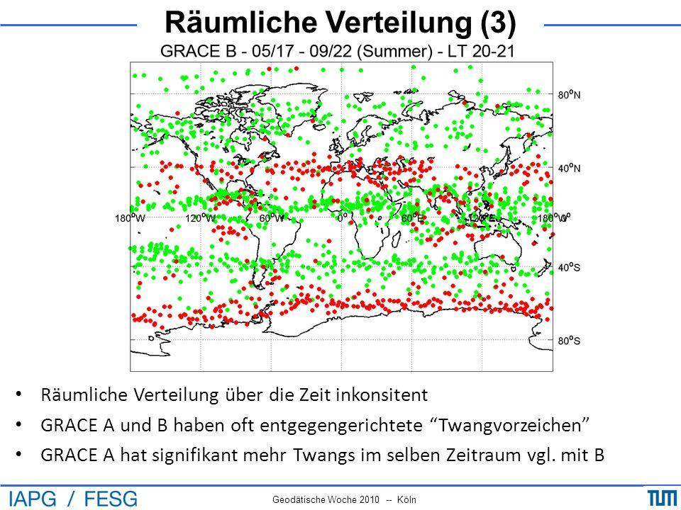 Geodätische Woche 2010 -- Köln Räumliche Verteilung (3) Räumliche Verteilung über die Zeit inkonsitent GRACE A und B haben oft entgegengerichtete Twan