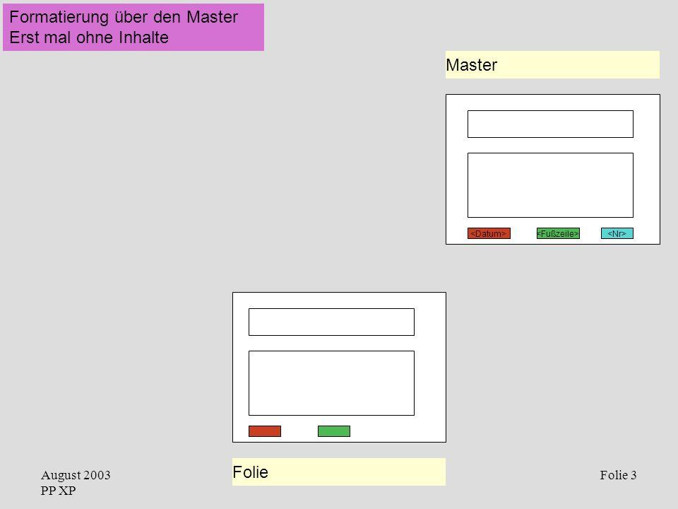 August 2003 PP XP Folie 3 Formatierung über den Master Erst mal ohne Inhalte Folie Master