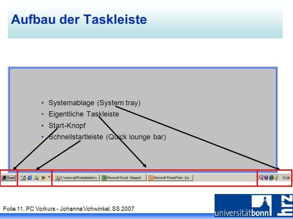 Folie 11, PC Vorkurs - Johanna Vohwinkel, SS 2007 Systemablage (System tray) Eigentliche Taskleiste Start-Knopf Schnellstartleiste (Quick lounge bar)