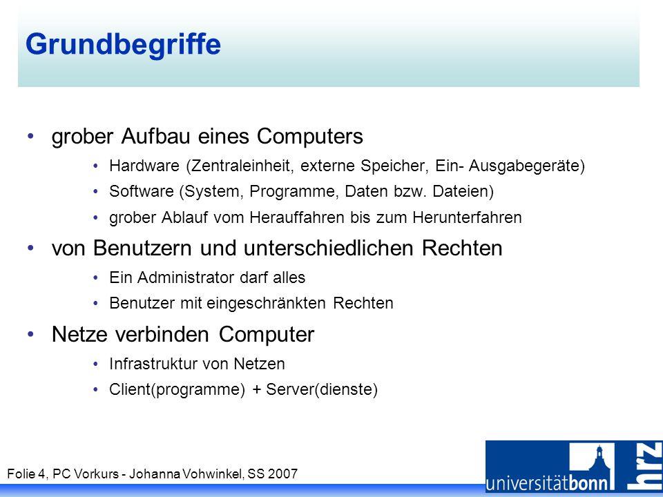 Folie 4, PC Vorkurs - Johanna Vohwinkel, SS 2007 Grundbegriffe grober Aufbau eines Computers Hardware (Zentraleinheit, externe Speicher, Ein- Ausgabeg