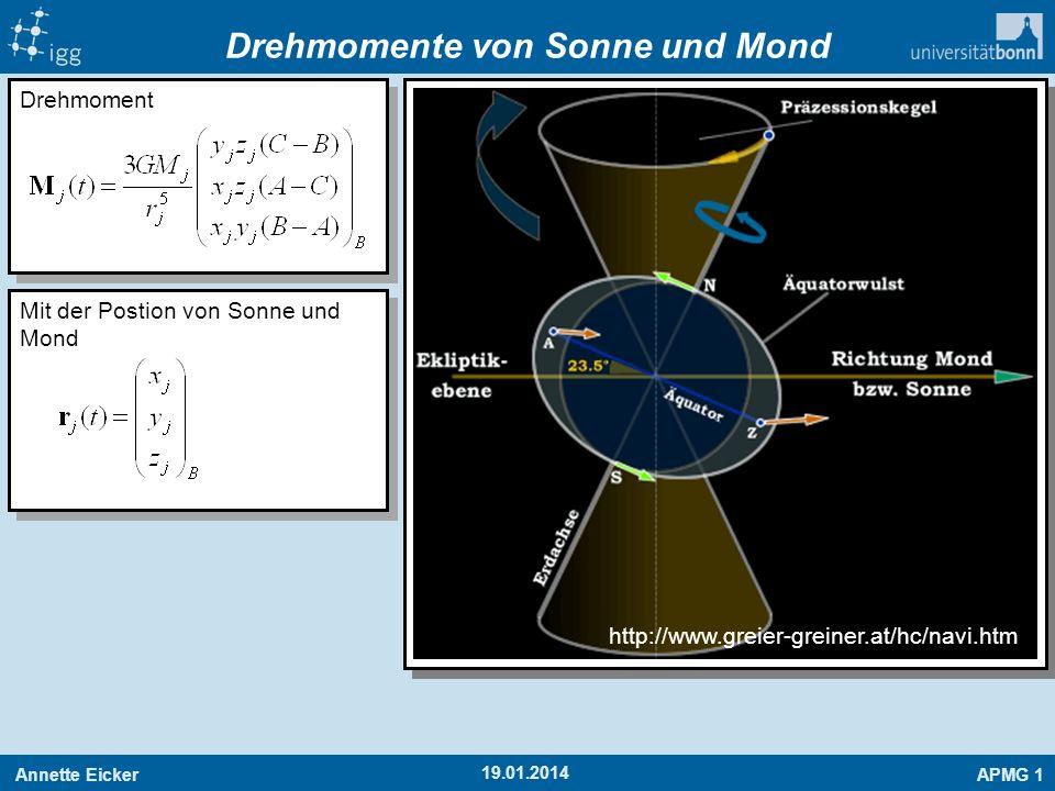 Annette EickerAPMG 1 13 19.01.2014 Drehmomente von Sonne und Mond http://www.greier-greiner.at/hc/navi.htm Drehmoment Mit der Postion von Sonne und Mo