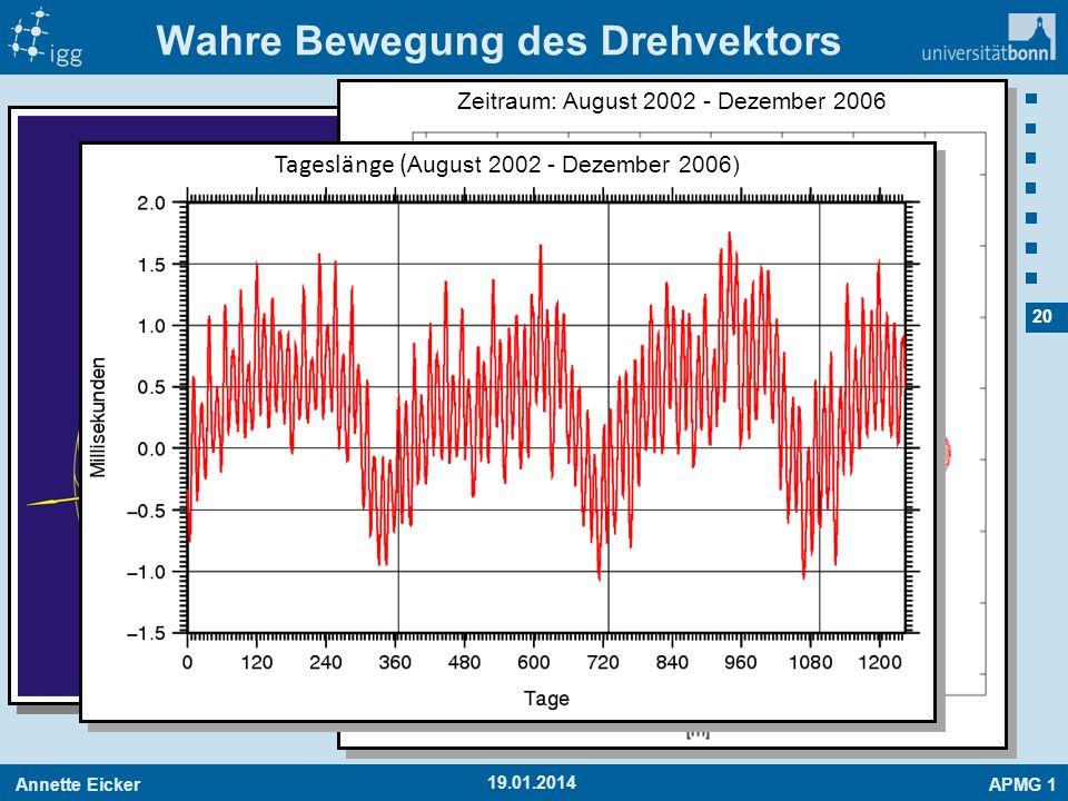 Annette EickerAPMG 1 20 19.01.2014 Zeitraum: August 2002 - Dezember 2006 Wahre Bewegung des Drehvektors Tageslänge ( August 2002 - Dezember 2006)