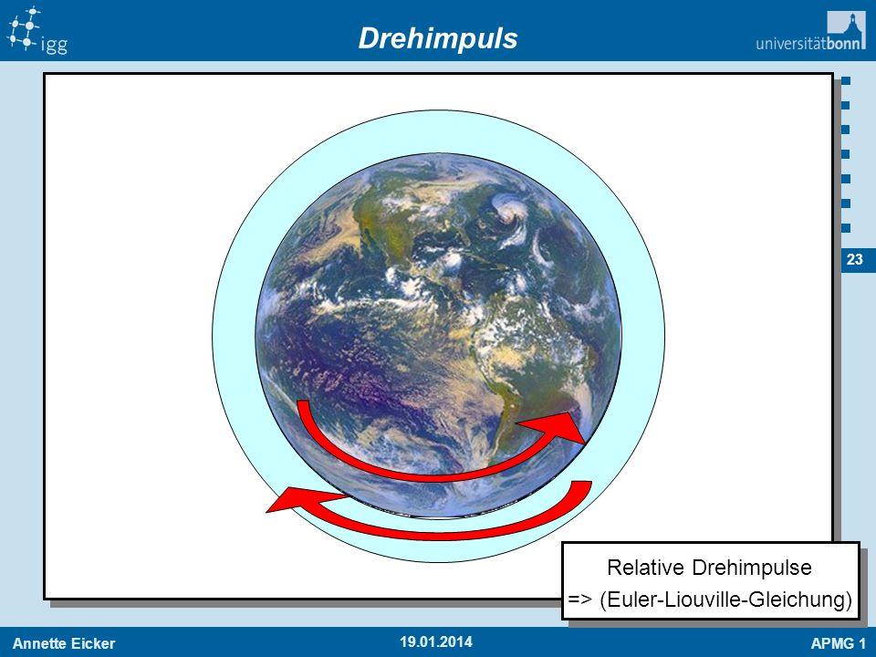 Annette EickerAPMG 1 23 19.01.2014 Drehimpuls Relative Drehimpulse => (Euler-Liouville-Gleichung)