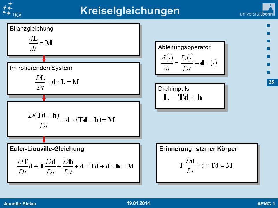 Annette EickerAPMG 1 25 19.01.2014 Bilanzgleichung Kreiselgleichungen Ableitungsoperator Drehimpuls Im rotierenden System Euler-Liouville-Gleichung Er