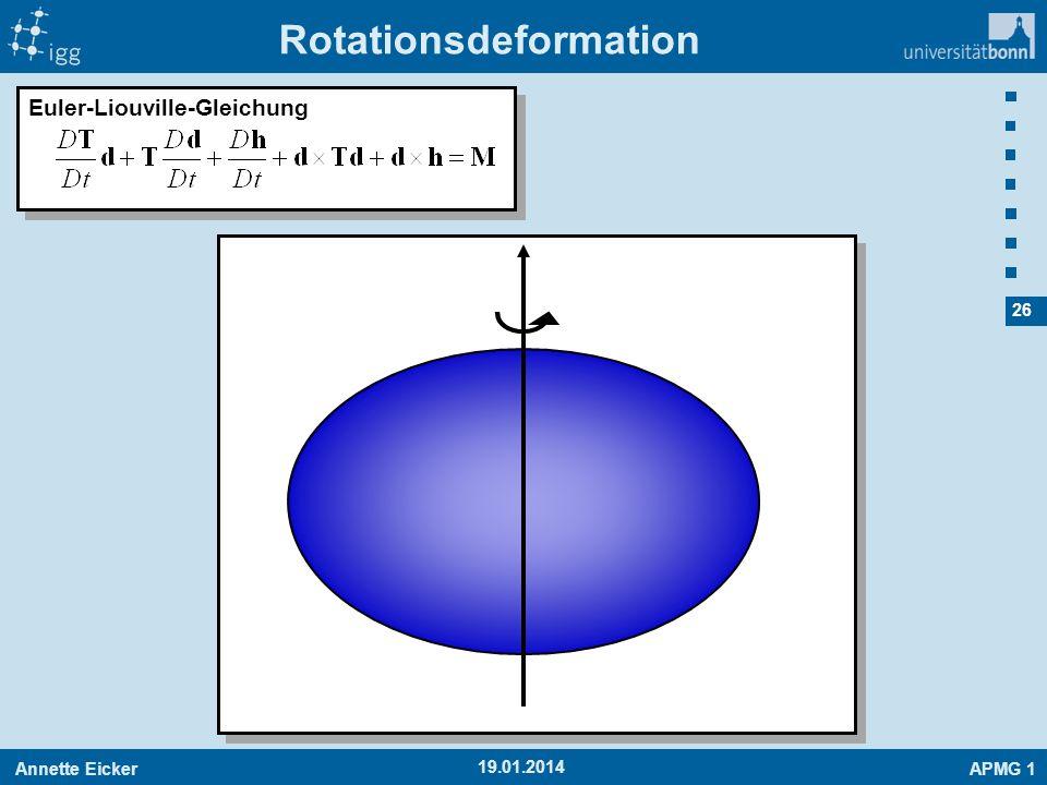 Annette EickerAPMG 1 26 19.01.2014 Rotationsdeformation Euler-Liouville-Gleichung