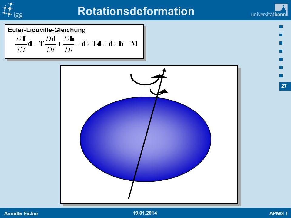 Annette EickerAPMG 1 27 19.01.2014 Rotationsdeformation Euler-Liouville-Gleichung
