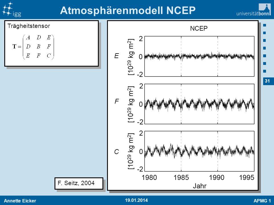 Annette EickerAPMG 1 31 19.01.2014 Trägheitstensor Atmosphärenmodell NCEP E F C F. Seitz, 2004