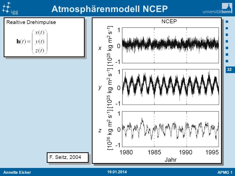 Annette EickerAPMG 1 32 19.01.2014 Realtive Drehimpulse Atmosphärenmodell NCEP x y z F. Seitz, 2004