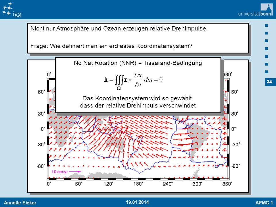 Annette EickerAPMG 1 34 19.01.2014 Modell Nuvel-1A Nicht nur Atmosphäre und Ozean erzeugen relative Drehimpulse. Frage: Wie definiert man ein erdfeste