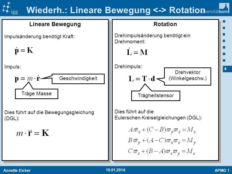 Annette EickerAPMG 1 4 19.01.2014 Rotation Lineare Bewegung Impuls: Träge Masse Impulsänderung benötigt Kraft: Dies führt auf die Bewegungsgleichung (