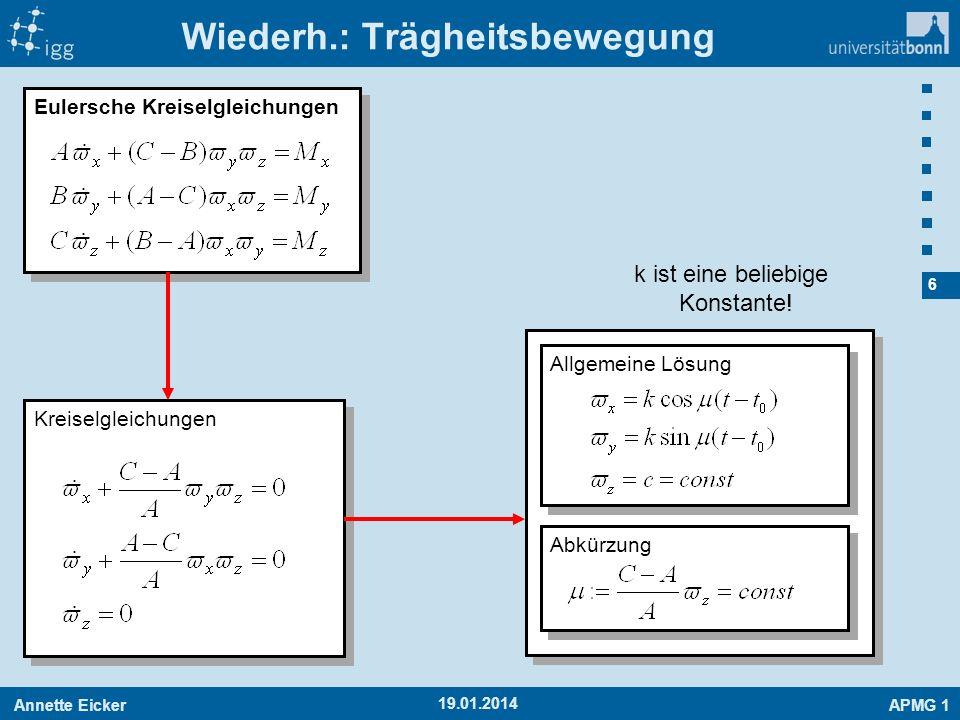 Annette EickerAPMG 1 6 19.01.2014 Eulersche Kreiselgleichungen Wiederh.: Trägheitsbewegung Abkürzung Allgemeine Lösung Kreiselgleichungen k ist eine b