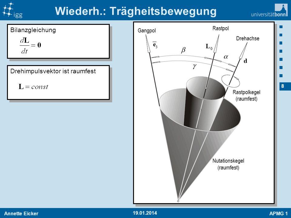 Annette EickerAPMG 1 8 19.01.2014 Wiederh.: Trägheitsbewegung Bilanzgleichung Drehimpulsvektor ist raumfest