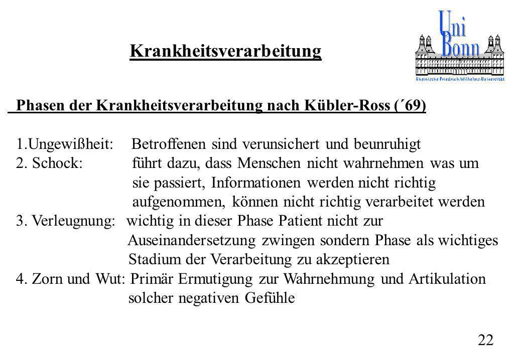 Krankheitsverarbeitung Phasen der Krankheitsverarbeitung nach Kübler-Ross (´69) 1.Ungewißheit: Betroffenen sind verunsichert und beunruhigt 2. Schock: