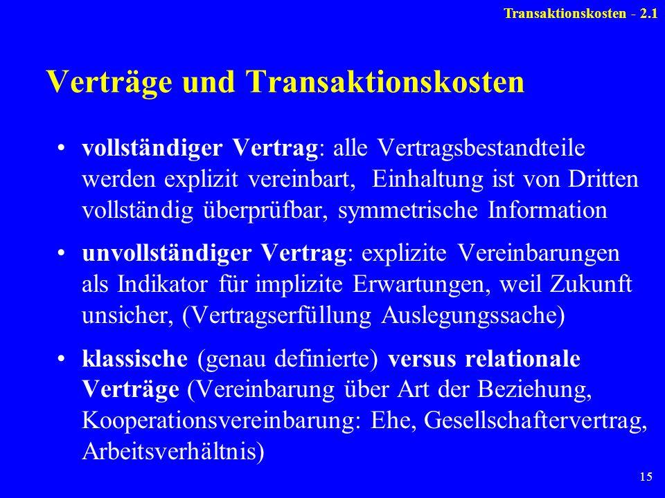 15 Verträge und Transaktionskosten vollständiger Vertrag: alle Vertragsbestandteile werden explizit vereinbart, Einhaltung ist von Dritten vollständig