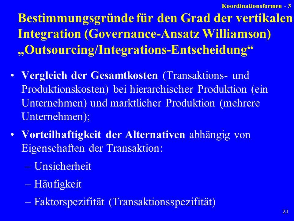 21 Bestimmungsgründe für den Grad der vertikalen Integration (Governance-Ansatz Williamson) Outsourcing/Integrations-Entscheidung Vergleich der Gesamt