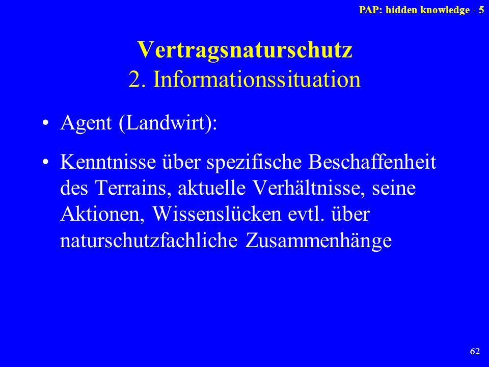 62 Vertragsnaturschutz 2. Informationssituation Agent (Landwirt): Kenntnisse über spezifische Beschaffenheit des Terrains, aktuelle Verhältnisse, sein