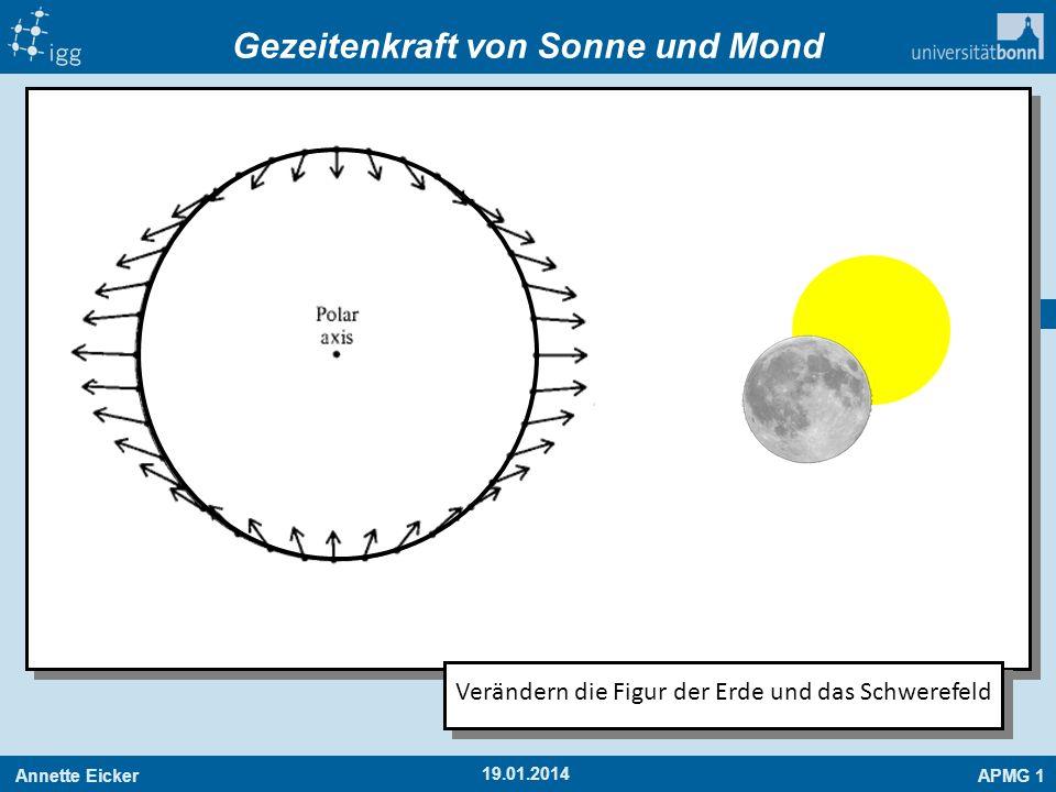 Annette EickerAPMG 1 16 19.01.2014 Gezeitenkraft von Sonne und Mond Verändern die Figur der Erde und das Schwerefeld