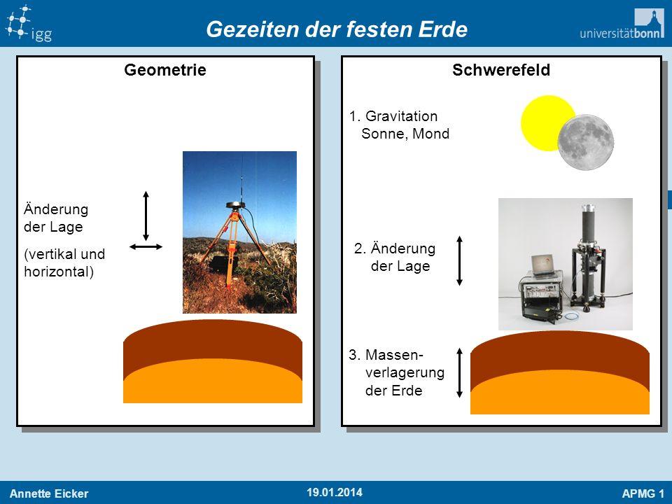 Annette EickerAPMG 1 19 19.01.2014 Gezeiten der festen Erde Geometrie Schwerefeld 1. Gravitation Sonne, Mond 2. Änderung der Lage 3. Massen- verlageru