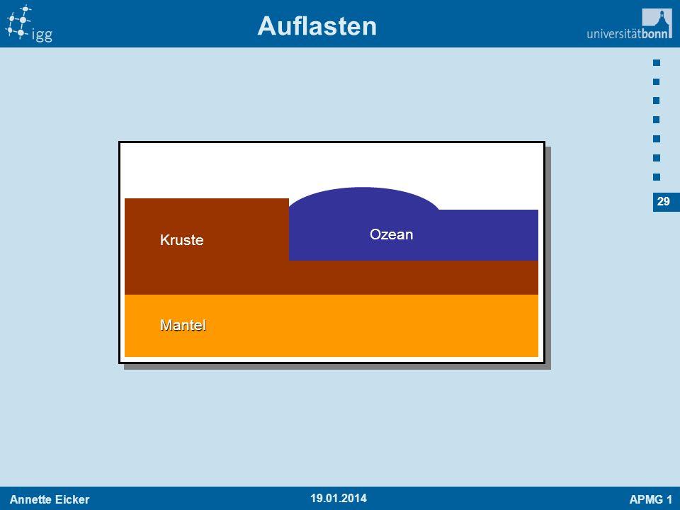 Annette EickerAPMG 1 29 19.01.2014 Auflasten Kruste Ozean Mantel