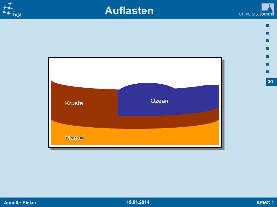 Annette EickerAPMG 1 30 19.01.2014 Auflasten Kruste Ozean Mantel