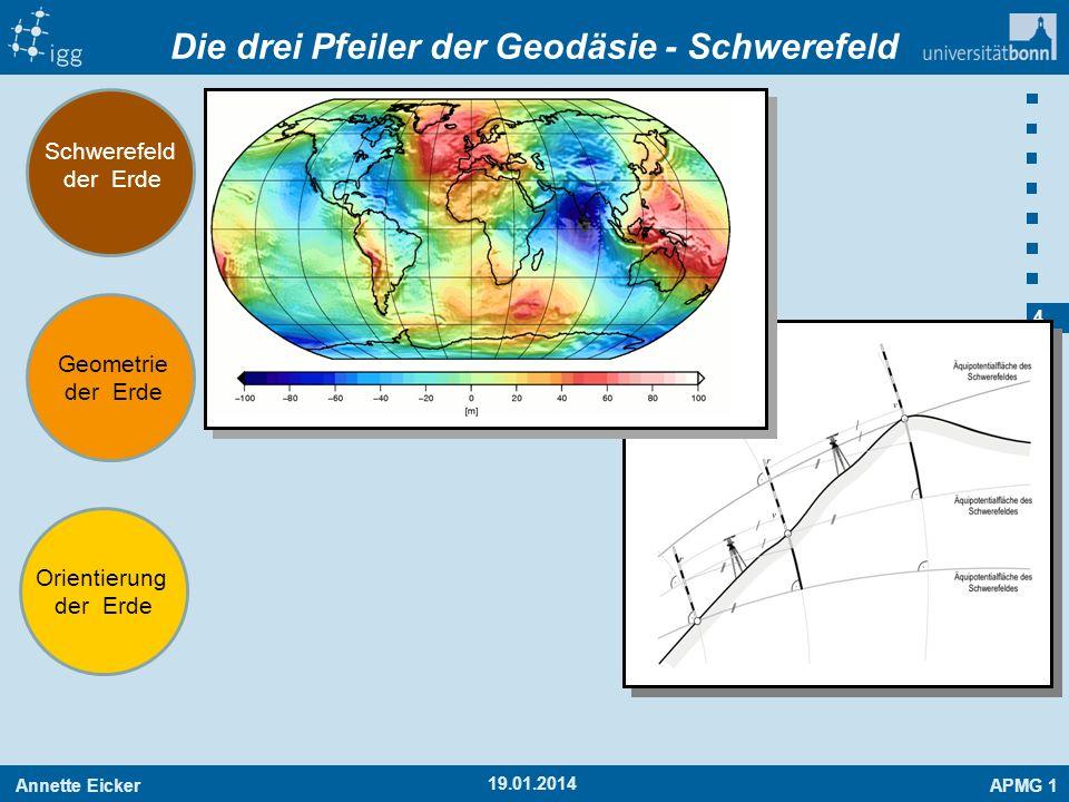 Annette EickerAPMG 1 45 [kg/m²/a] Trend 08/2002 bis 04/2007
