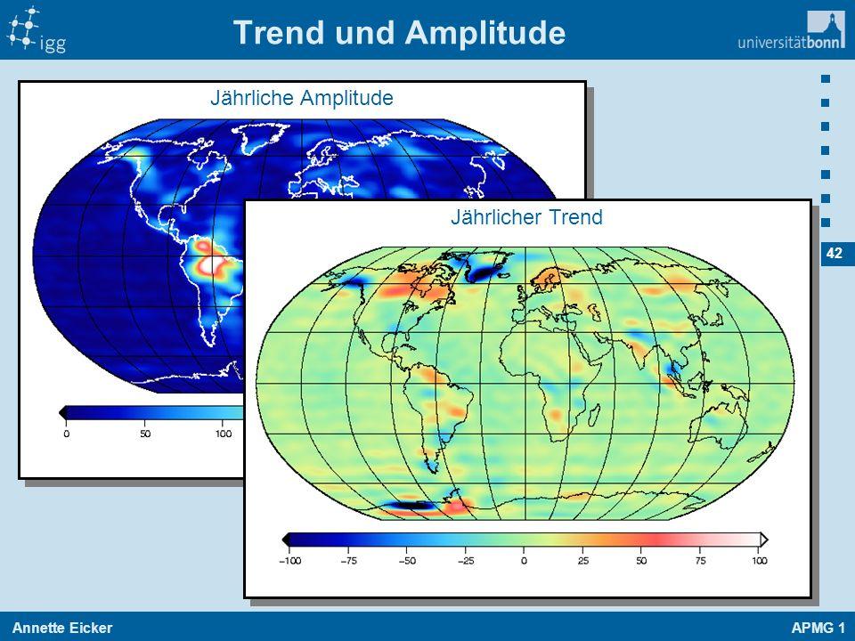 Annette EickerAPMG 1 42 Trend und Amplitude Jährliche Amplitude [kg/m²] Jährliche Amplitude [kg/m²] Jährlicher Trend [kg/m²/a] Jährlicher Trend [kg/m²