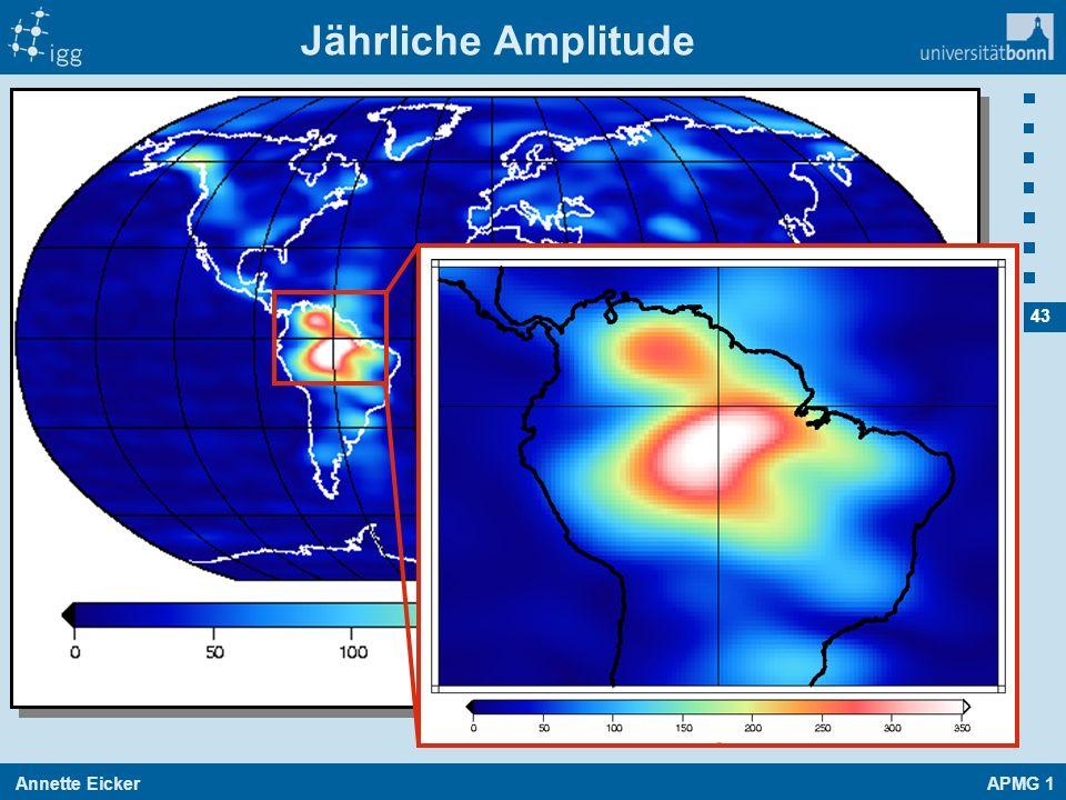 Annette EickerAPMG 1 43 Jährliche Amplitude [kg/m²]