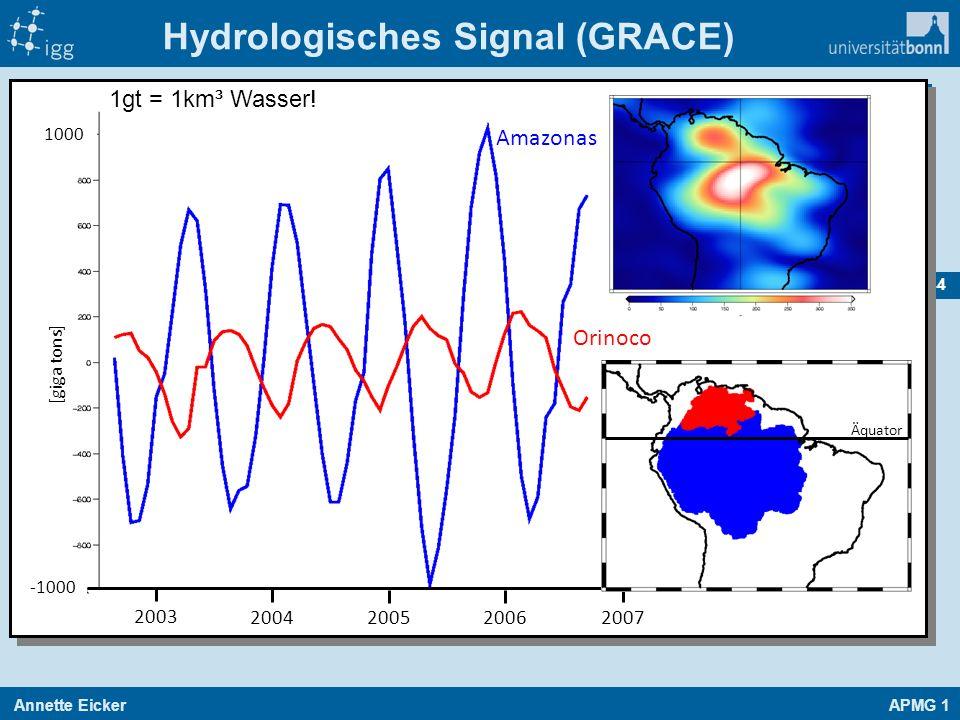 Annette EickerAPMG 1 44 [giga tons] 1000 -1000 Hydrologisches Signal (GRACE) Orinoco Amazonas 1gt = 1km³ Wasser! 2007 20062005 2004 2003 Äquator
