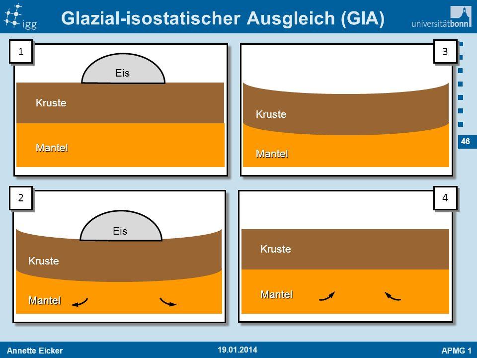 Annette EickerAPMG 1 46 Glazial-isostatischer Ausgleich (GIA) 19.01.2014 Mantel Kruste Eis 1 Mantel Kruste Eis 2 Mantel Kruste 3 Mantel 4