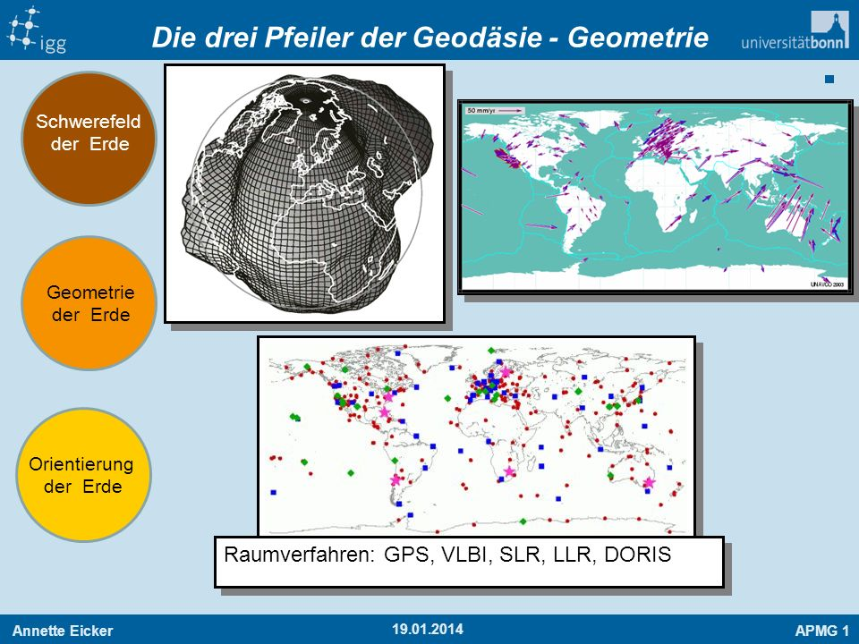 Annette EickerAPMG 1 56 19.01.2014 Mantel Ozean Kruste -Das Eis schmilzt -Das Land hebt sich -Das Geoid ändert sich -Der Meeresspiegel steigt -Auflast ändert den Meeresboden -Das Geoid ändert sich -Das Eis schmilzt -Das Land hebt sich -Das Geoid ändert sich -Der Meeresspiegel steigt -Auflast ändert den Meeresboden -Das Geoid ändert sich Meeres boden Moho Geoid