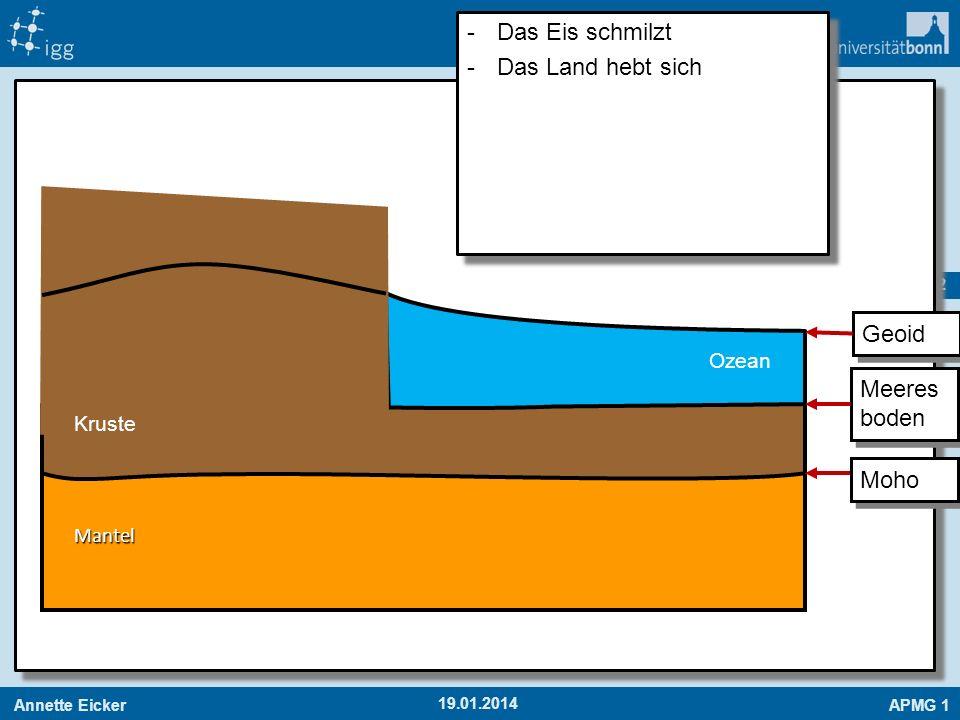 Annette EickerAPMG 1 52 19.01.2014 Mantel Ozean Kruste -Das Eis schmilzt -Das Land hebt sich -Das Eis schmilzt -Das Land hebt sich Geoid Meeres boden
