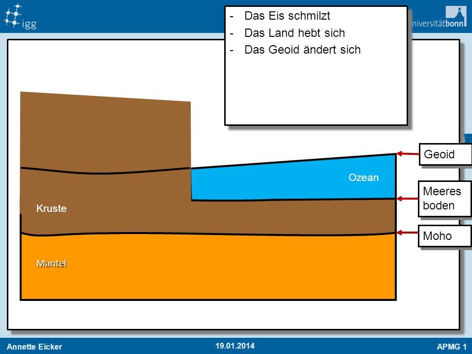 Annette EickerAPMG 1 53 19.01.2014 Mantel Ozean Kruste -Das Eis schmilzt -Das Land hebt sich -Das Geoid ändert sich -Das Eis schmilzt -Das Land hebt s
