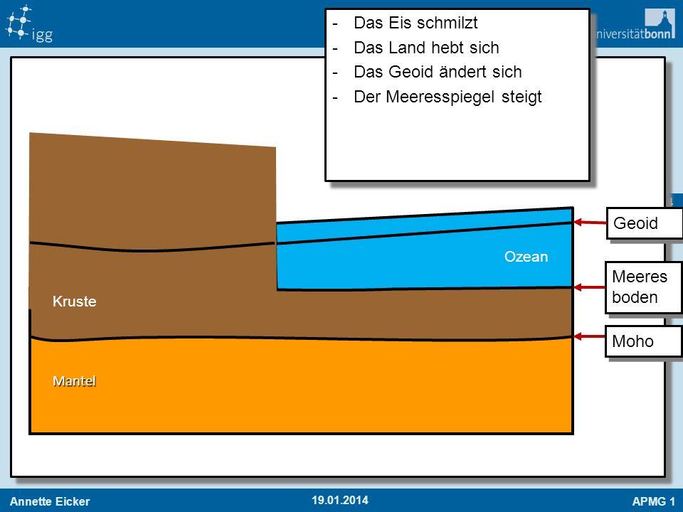 Annette EickerAPMG 1 54 19.01.2014 Mantel Ozean Kruste -Das Eis schmilzt -Das Land hebt sich -Das Geoid ändert sich -Der Meeresspiegel steigt -Das Eis