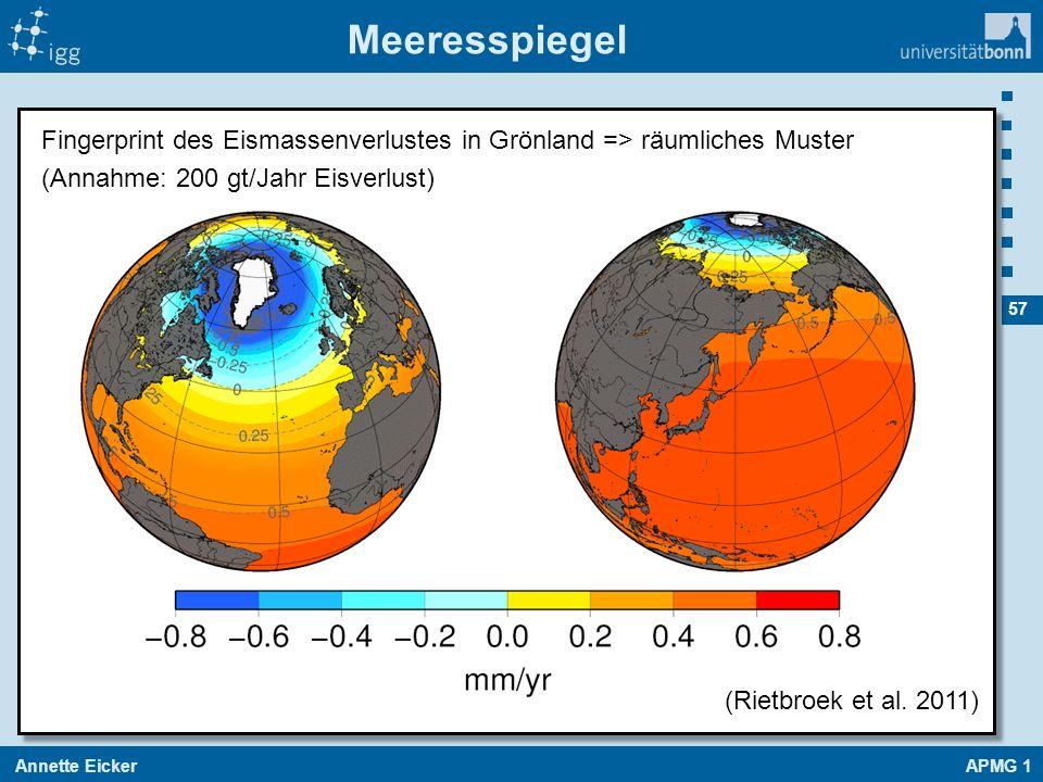 Annette EickerAPMG 1 57 Meeresspiegel (Rietbroek et al. 2011) Fingerprint des Eismassenverlustes in Grönland => räumliches Muster (Annahme: 200 gt/Jah