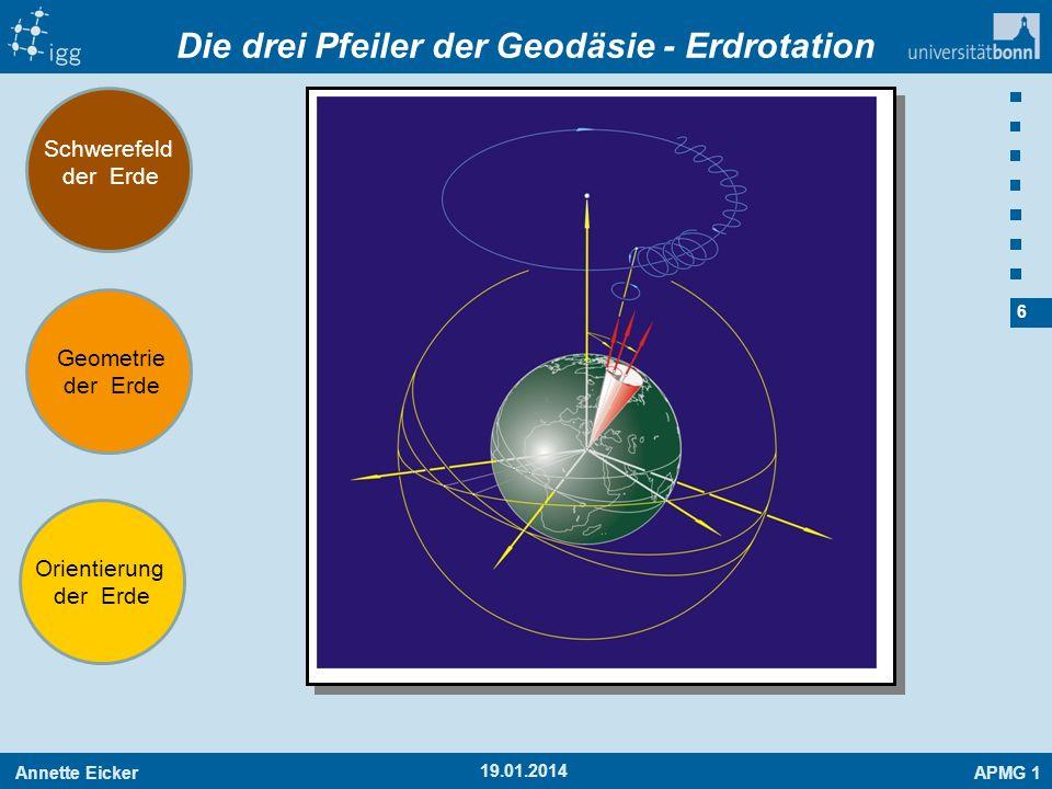 Annette EickerAPMG 1 6 19.01.2014 Geometrie der Erde Schwerefeld der Erde Orientierung der Erde Die drei Pfeiler der Geodäsie - Erdrotation