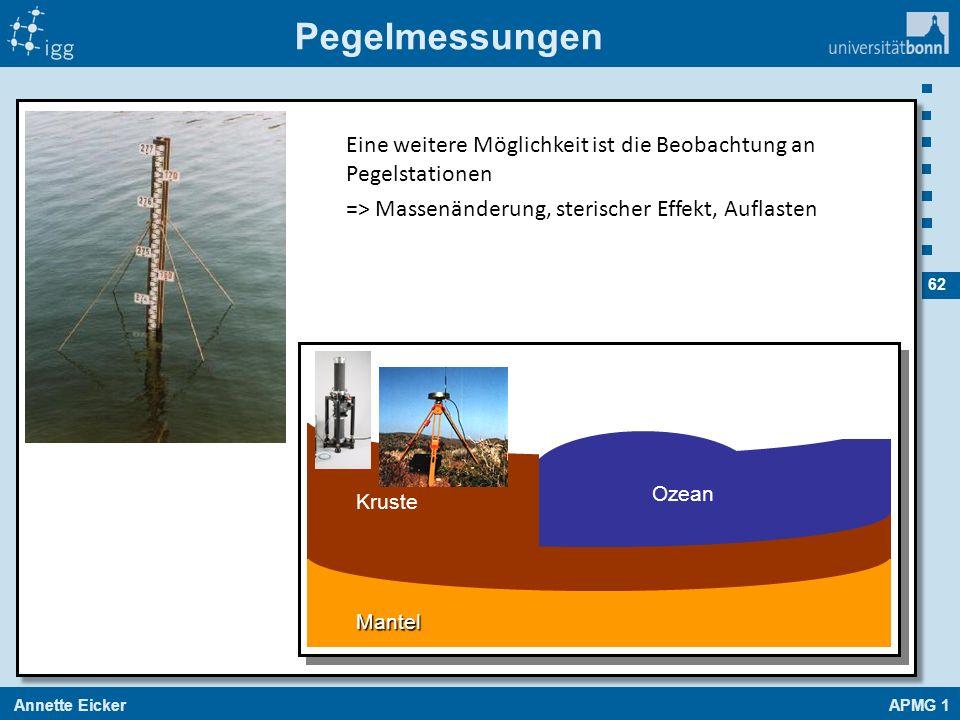 Annette EickerAPMG 1 62 Pegelmessungen Kruste Ozean Mantel Eine weitere Möglichkeit ist die Beobachtung an Pegelstationen => Massenänderung, sterische