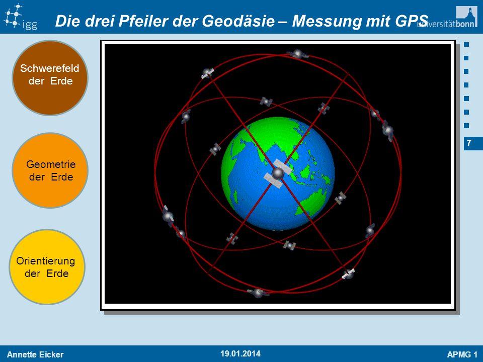 Annette EickerAPMG 1 8 19.01.2014 Geometrie der Erde Schwerefeld der Erde Orientierung der Erde Die drei Pfeiler der Geodäsie