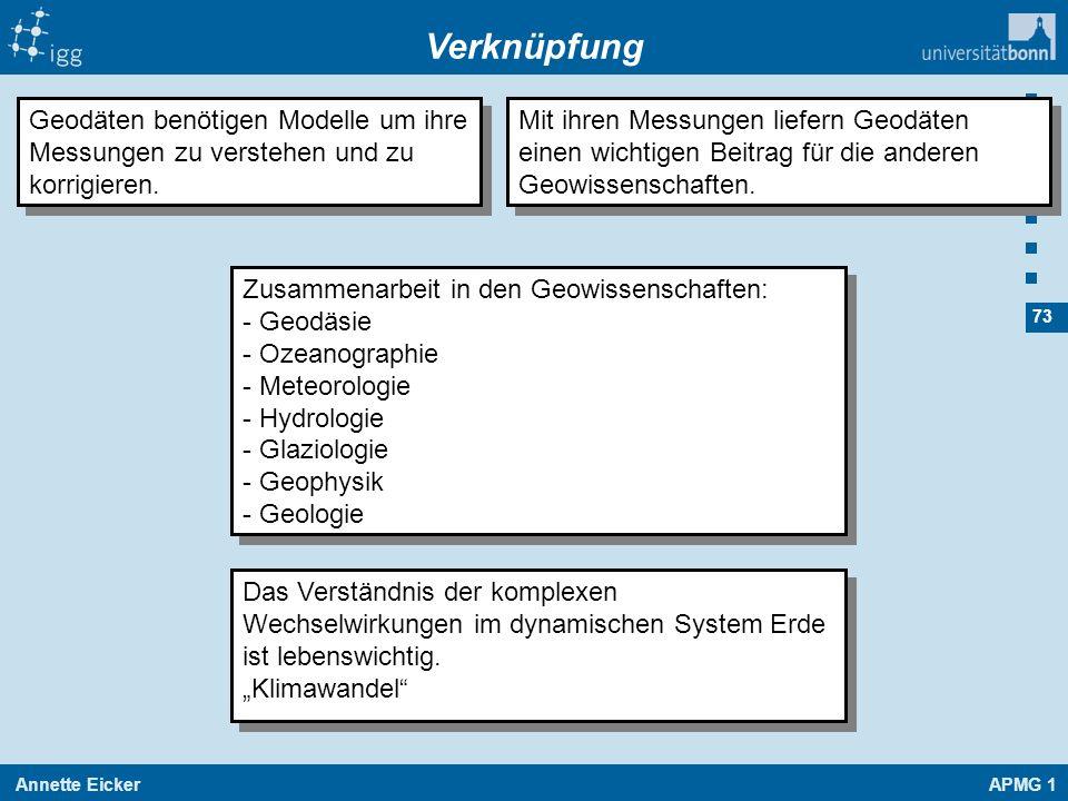 Annette EickerAPMG 1 73 Verknüpfung Das Verständnis der komplexen Wechselwirkungen im dynamischen System Erde ist lebenswichtig. Klimawandel Das Verst