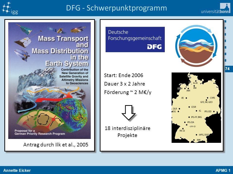 Annette EickerAPMG 1 74 Start: Ende 2006 Dauer 3 x 2 Jahre Förderung ~ 2 M/y Antrag durch Ilk et al., 2005 DFG - Schwerpunktprogramm -UH-GI 18 interdi