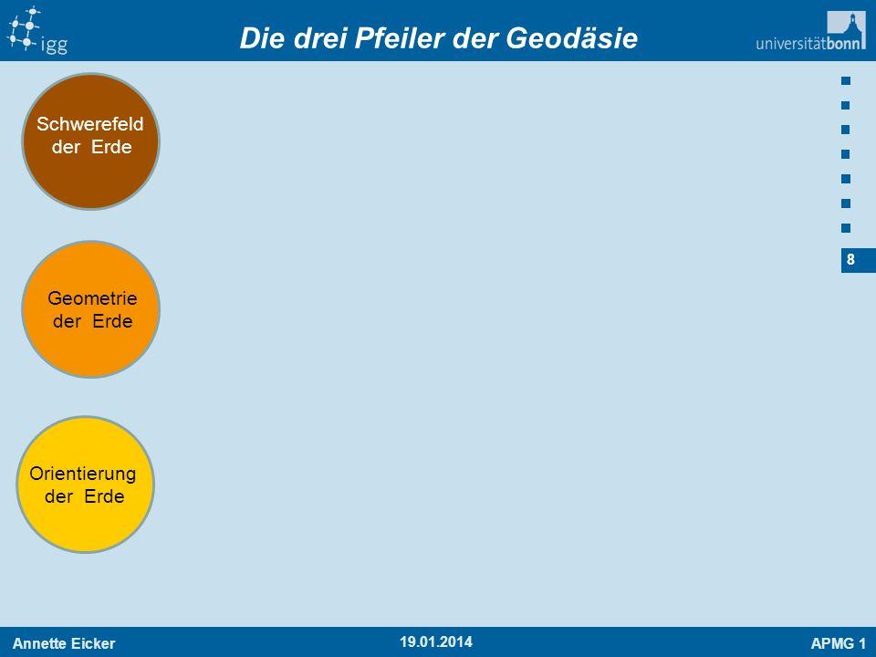 Annette EickerAPMG 1 19 19.01.2014 Gezeiten der festen Erde Geometrie Schwerefeld 1.