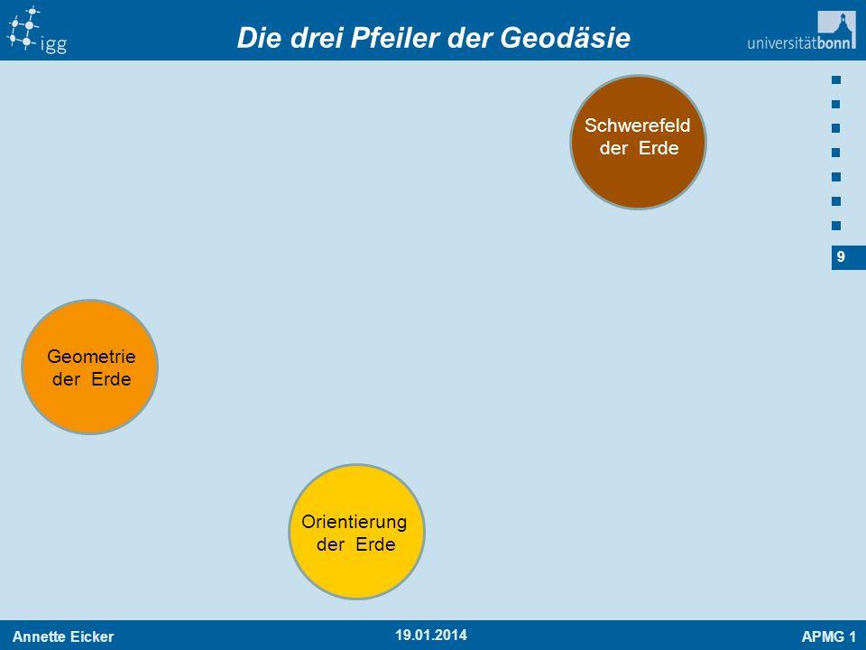 Annette EickerAPMG 1 70 Verschiedene GIA-Modelle 19.01.2014 Klemann und Martinec (2009)Spada und Stocci (2007)Wang et al.