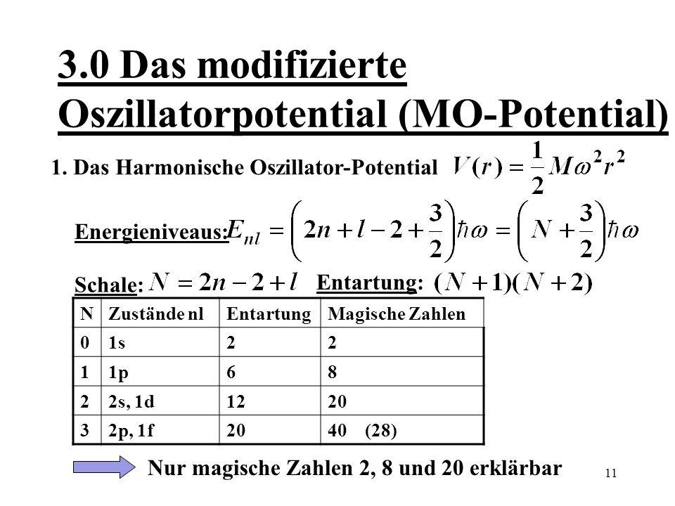12 3.1 Das MO-Potential 2.Abflachen des Potentials durch -Term 3.