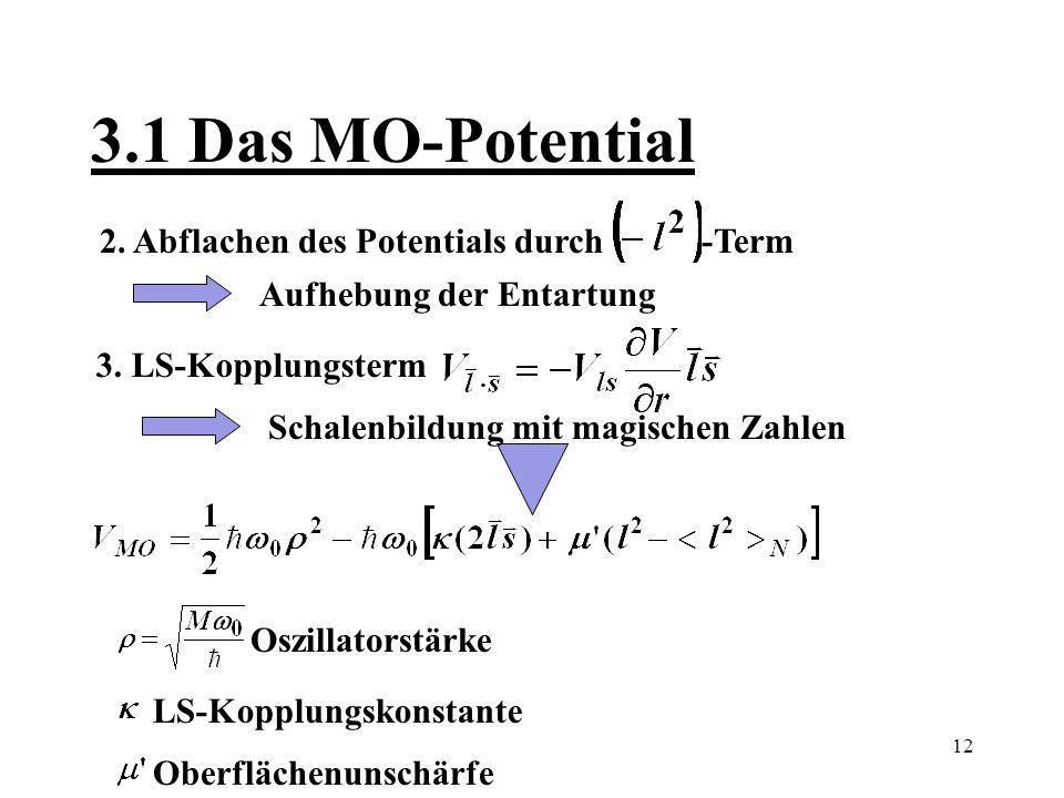 13 3.2 Schalen beim MO-Potential Entartung N=2n+l nlnlj N=2 N=3 N=4 N=5 N=6 2s+1d 2p 1f 20 28 50 82 126 184 1g 2d 3s Für Kerne mit nur einem Valenznukleon gilt: - Niveauaufspaltung stärker als in Atomphysik - Niveau-Reihenfolge umgekehrt
