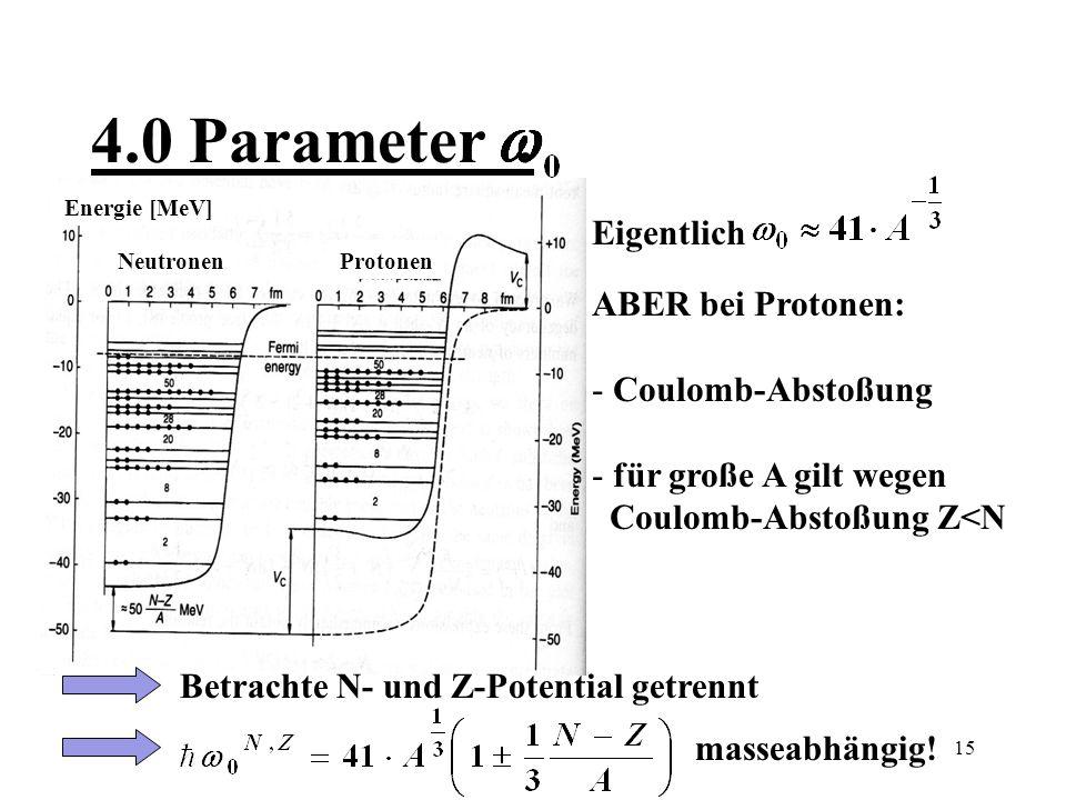 16 4.1 Parameter.