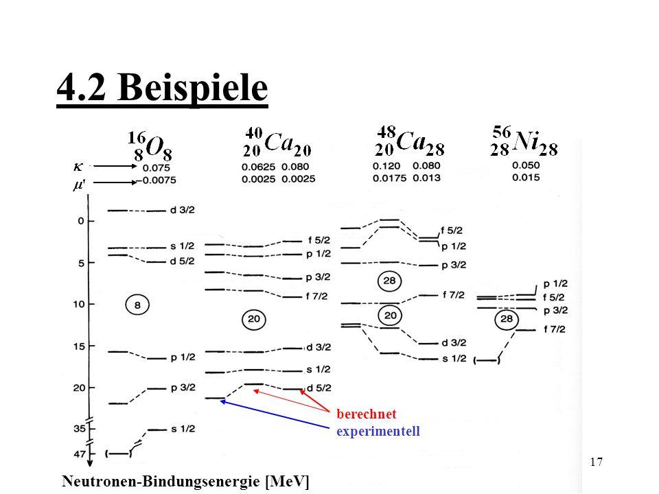 18 4.3 Das Woodsaxon-Potential mit: nur für Protonen: erzeugt von Ladung Parameter:R - Kernradius a - Randunschärfe - Potentialtiefe - Kopplungsparameter Problem: nicht analytische lösbar