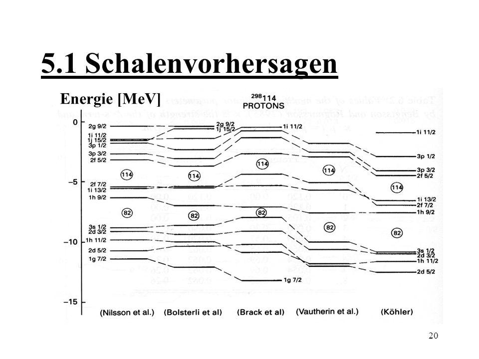 21 5.2 Grenzen des Modells Nukleonen mit mehr als einem Valenznukleon: - keine sphärische Symmetrie - Kopplungen zwischen den Valenznukleonen - Anregungen erzeugen Löcher, die mit angeregtem Nukleon wechselwirken