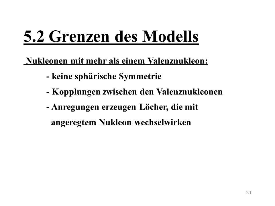 22 5.3 Ausblick -Experimentelle Methoden zur Schalenstruktur -Modelle für Kerne mit mehr als einem Valenznukleon und Kernanregungen -Kollektive Anregungen
