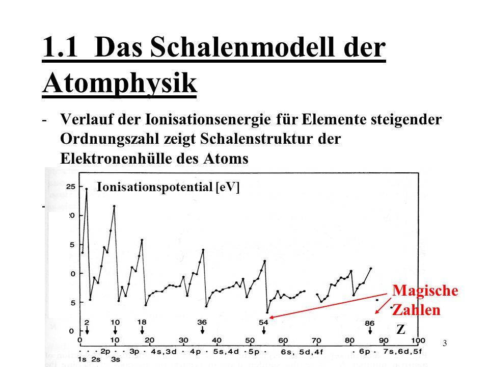 4 1.2 Experimentelle Hinweise Separationsenergie für Protonen oder Neutronen Hinweis auf Schalenstruktur Neutronenzahl N S(p) [MeV] Protonenseparationsenergie für ungerade Z