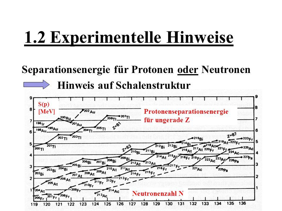5 1.3 Experimentelle Hinweise N=82 N=84 Neutronenseparationsenergie für gerade N S(n) [MeV] Massenzahl A