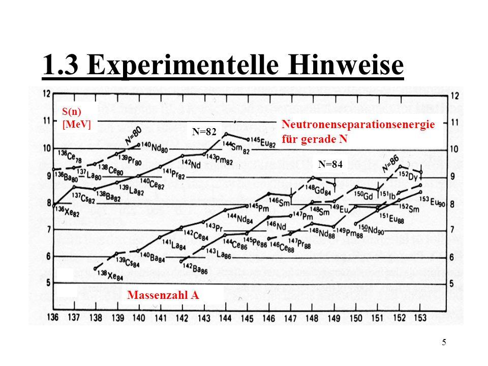 6 1.4 Magische Zahlen des Atomkerns -Magische Zahlen für Protonen und Neutronen: N, Z = 2, 8, 20, 28, 50, 82, 126 -Falls die Neutronenzahl und Protonenzahl magisch ist, nennt man Kern doppelt magisch -VORSICHT.